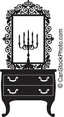 mirrow, candlestick