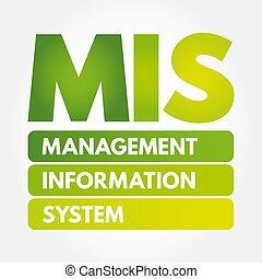 MIS - Management Information System acronym