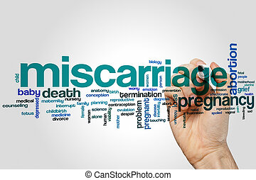 Miscarriage word cloud concept