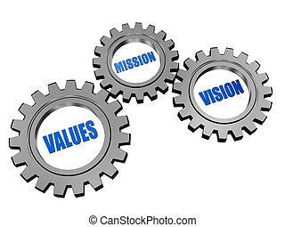 misión, valores, visión, en, plata, gris, engranajes