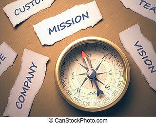 mission, kompass