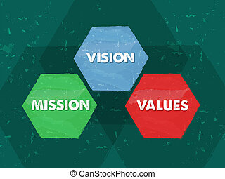 mission, values, vision in grunge flat design hexagons