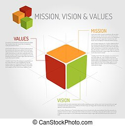 Mission, vision and values diagram - cube