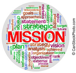 Mission word tag - Illustration of wordcloud related to word...