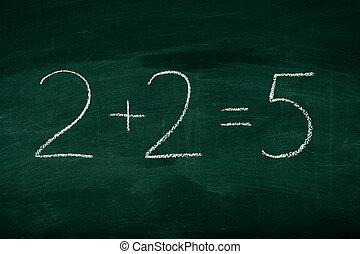 Mistake in math on chalkboard - Mistake in math formula on...