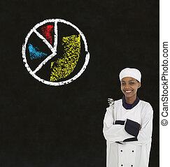 mistrz kucharski, kobieta, tablica, pasztetowa mapa morska, kreda, amerykanka, tło, afrykanin