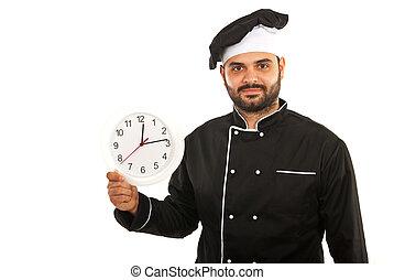 mistrz kucharski, samiec, dzierżawa, zegar