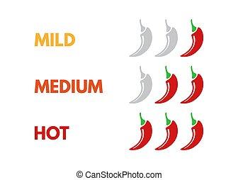 mite, indicatore, set, verdura, product., bianco, isolato, piccante, fondo., caldo, dietetico, delizioso, posizioni, pepe, scale., mezzo, forza, rosso, icona