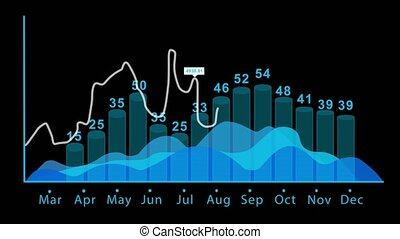 Mix of bar graph and linear. Black background - Mixture of...