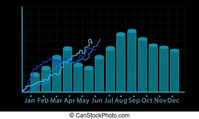 Mix of bar graph and linear. Black background
