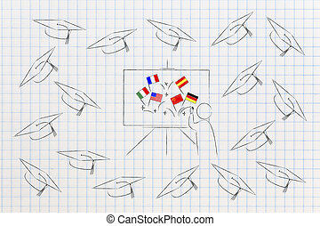 mixed foreign language flags on teacher's whiteboard ...