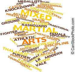 Mixed martial arts - Abstract word cloud for Mixed martial...