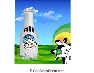 mleczna butelka