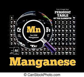 mn, table, manganèse, périodique, element.