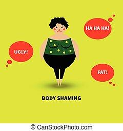 mobbing, übergewichtige , frauen