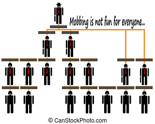 mobbing organizational corporate hierarchy chart of a company of silhouette people