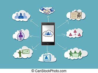 mobiele telefoon, wolk, concep, gegevensverwerking