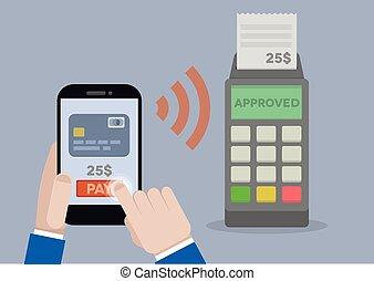 mobil, betalning