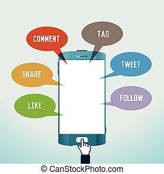 mobil, media, social