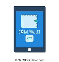 Mobile banking digital wallet concept