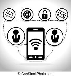 mobile connect design