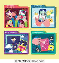 mobile device concept icons set in flat design
