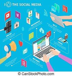 mobile, média, moderne, illustration, appareils, social