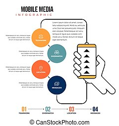 mobile, media, infographic