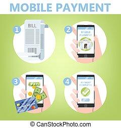 Mobile payment instruction set. Money transaction on device