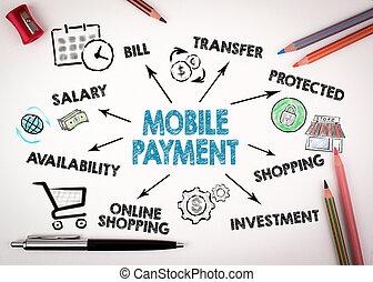 Mobile payment technology concept. Chart with keywords and icons
