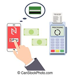 Mobile payments and near field communication