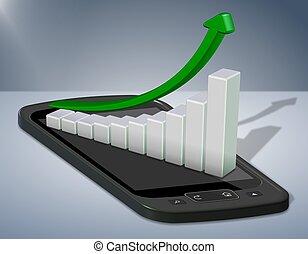 Mobile phone chart