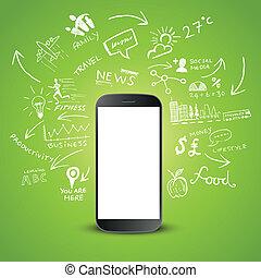 mobile, productivité