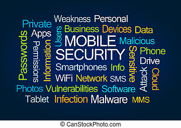 Mobile Security Word Cloud