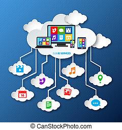 Mobile services cloud paper - Mobile phone cloud services...