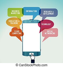 Vector conceptual illustration of mobile technology concept with smartphone and talk bubbles.
