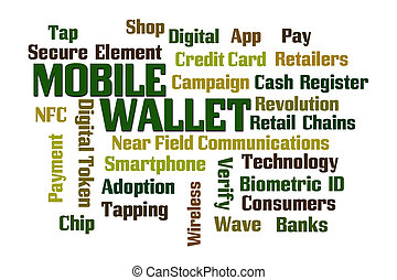 Mobile Wallet word cloud on white background