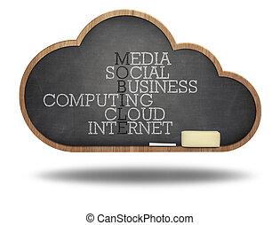 Mobile word cloud concept on blackboard