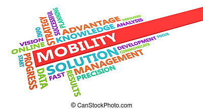 mobilitás, szó, felhő