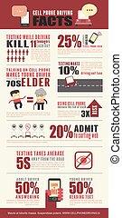 mobiltelefon, drivande, fakta, infographics