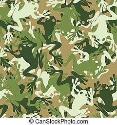 modèle, seamless, crâne, camouflage