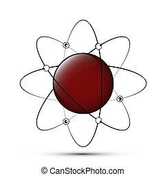 Model of the atom