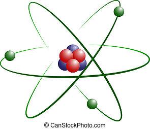 modell, lithium, atom
