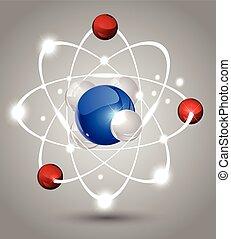 modell, von, atom