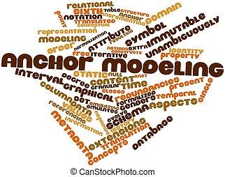 modellering, tv nieuws