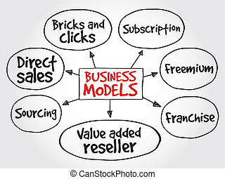 modelos, empresa / negocio