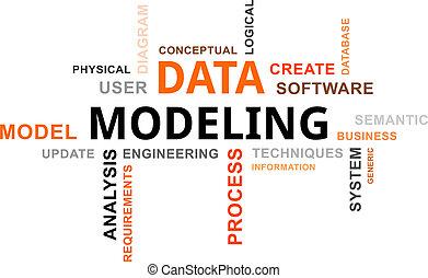 modelowanie, -, chmura, słowo, dane