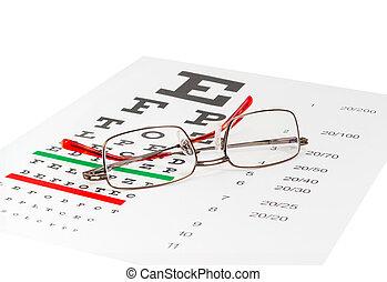Modern classic men's eyeglasses on an eye chart