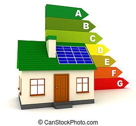 Modern energy-efficient house