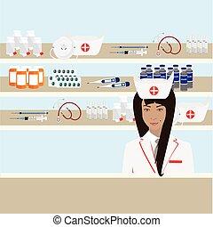 Health care conceptual background